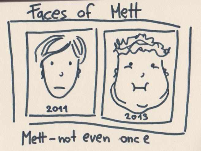 Faces of Mett